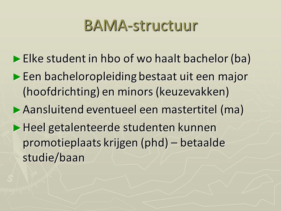 BAMA-structuur ► Elke student in hbo of wo haalt bachelor (ba) ► Een bacheloropleiding bestaat uit een major (hoofdrichting) en minors (keuzevakken) ►