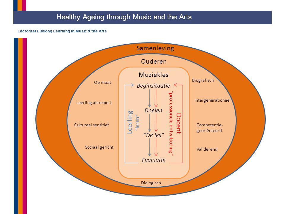 Lectoraat Lifelong Learning in Music & the Arts Wat gebeurt er in de praktijk.