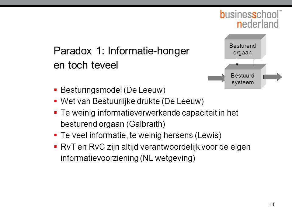 14 Paradox 1: Informatie-honger en toch teveel Bestuurd systeem Besturend orgaan  Besturingsmodel (De Leeuw)  Wet van Bestuurlijke drukte (De Leeuw)  Te weinig informatieverwerkende capaciteit in het besturend orgaan (Galbraith)  Te veel informatie, te weinig hersens (Lewis)  RvT en RvC zijn altijd verantwoordelijk voor de eigen informatievoorziening (NL wetgeving)