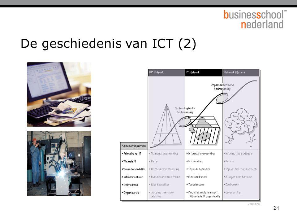 24 De geschiedenis van ICT (2)