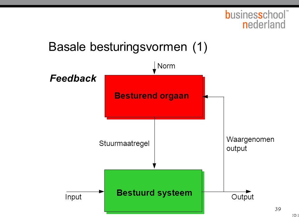 39 Basale besturingsvormen (1) 3D.1 Besturend orgaan Bestuurd systeem Norm Waargenomen output OutputInput Stuurmaatregel Feedback