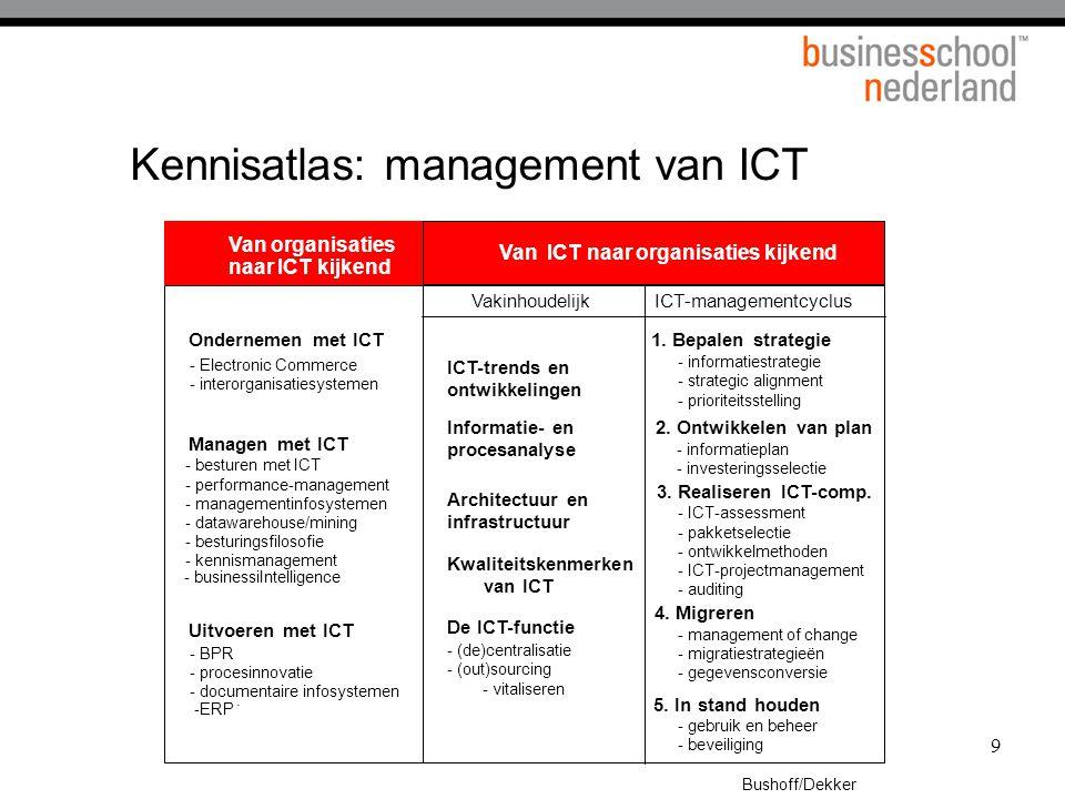 9 Kennisatlas: management van ICT Van organisaties naar ICT kijkend Van ICT naar organisaties kijkend Ondernemen met ICT Uitvoeren met ICT Managen met ICT - Electronic Commerce - interorganisatiesystemen - besturen met ICT - performance-management - managementinfosystemen - datawarehouse/mining - besturingsfilosofie - kennismanagement.