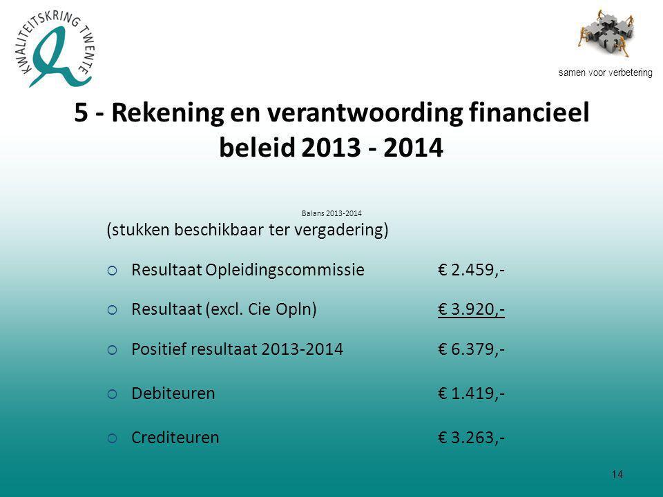 samen voor verbetering 5 - Rekening en verantwoording financieel beleid 2013 - 2014 Balans 2013-2014 (stukken beschikbaar ter vergadering)  Resultaat Opleidingscommissie € 2.459,-  Resultaat (excl.