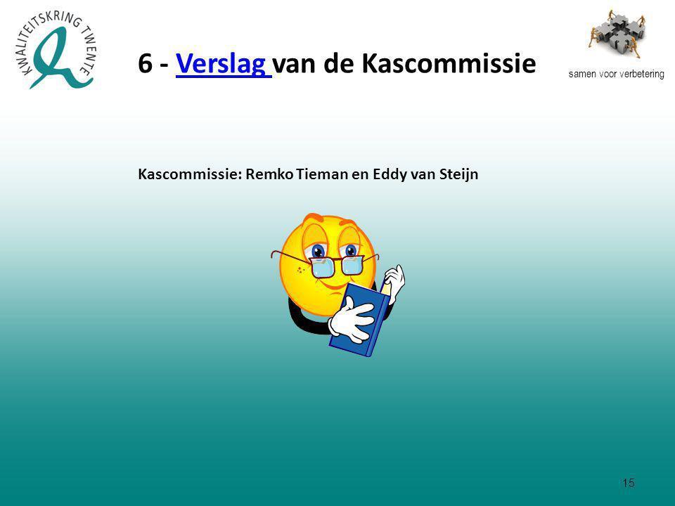 samen voor verbetering Kascommissie: Remko Tieman en Eddy van Steijn 6 - Verslag van de KascommissieVerslag 15