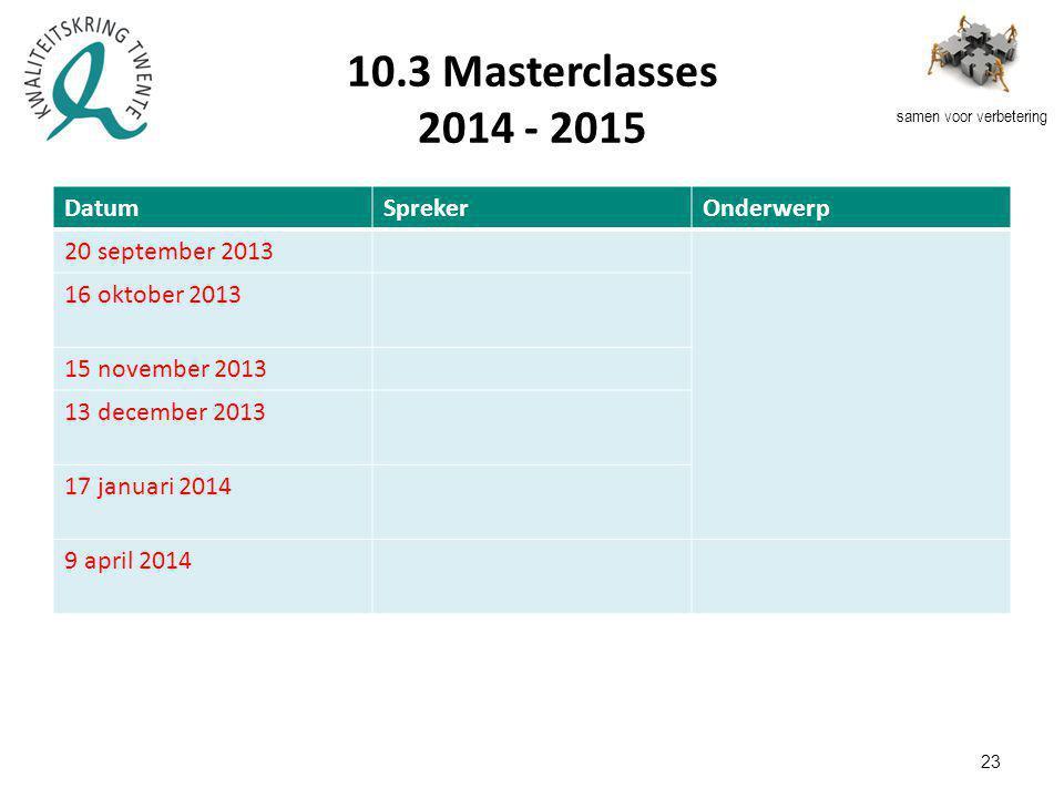 samen voor verbetering 10.3 Masterclasses 2014 - 2015 DatumSprekerOnderwerp 20 september 2013 16 oktober 2013 15 november 2013 13 december 2013 17 januari 2014 9 april 2014 23