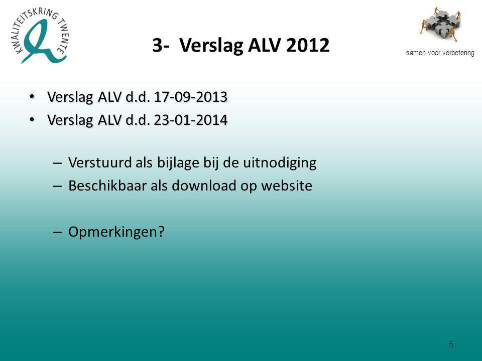 samen voor verbetering 3- Verslag ALV 2012 Verslag ALV d.d.