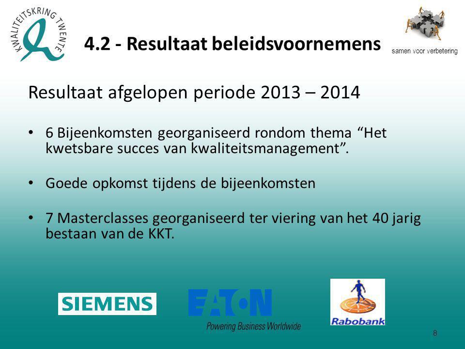 samen voor verbetering 4.2 - Resultaat beleidsvoornemens Resultaat afgelopen periode 2013 – 2014 6 Bijeenkomsten georganiseerd rondom thema Het kwetsbare succes van kwaliteitsmanagement .