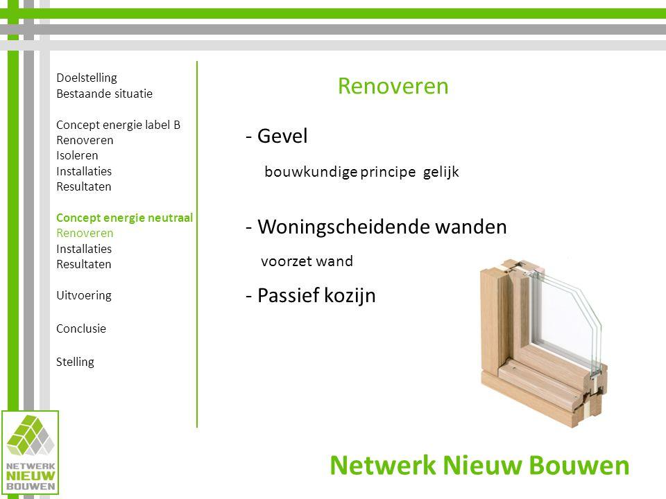 Netwerk Nieuw Bouwen Doelstelling Bestaande situatie Concept energie label B Renoveren Isoleren Installaties Resultaten Concept energie neutraal Renov