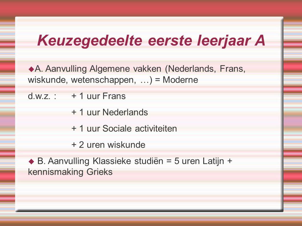 Keuzegedeelte eerste leerjaar A  A. Aanvulling Algemene vakken (Nederlands, Frans, wiskunde, wetenschappen, …) = Moderne d.w.z. :+ 1 uur Frans + 1 uu