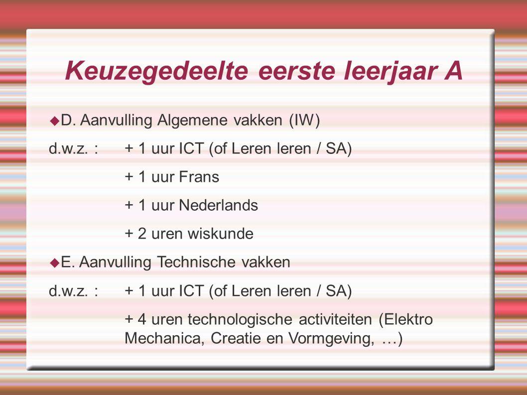 Keuzegedeelte eerste leerjaar A  D. Aanvulling Algemene vakken (IW) d.w.z. :+ 1 uur ICT (of Leren leren / SA) + 1 uur Frans + 1 uur Nederlands + 2 ur