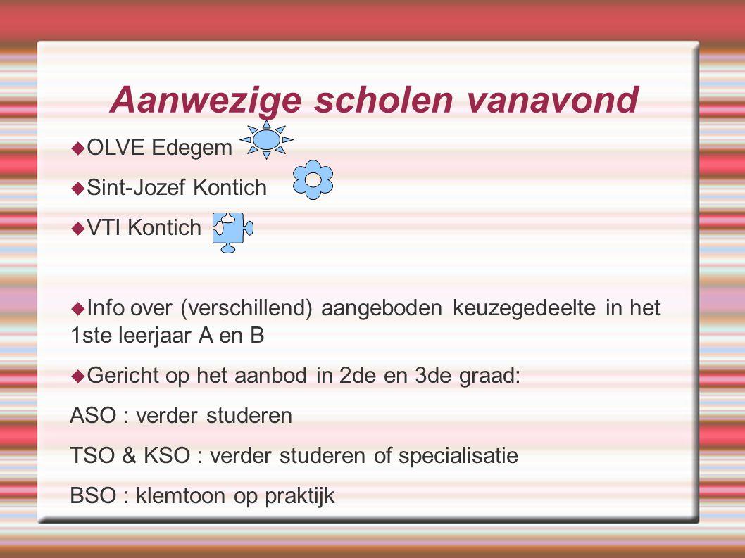Aanwezige scholen vanavond  OLVE Edegem  Sint-Jozef Kontich  VTI Kontich  Info over (verschillend) aangeboden keuzegedeelte in het 1ste leerjaar A