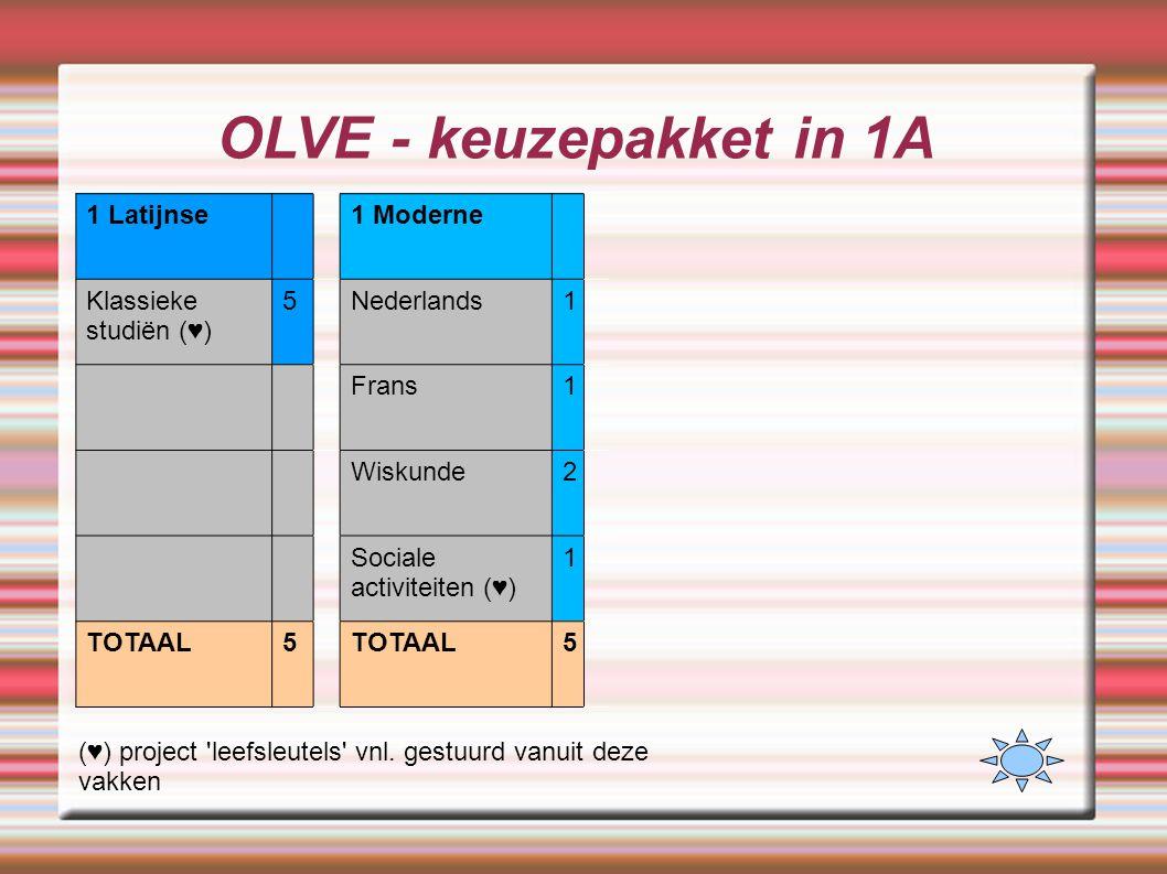 OLVE - keuzepakket in 1A 1 Latijnse1 Moderne Klassieke studiën (♥) 5Nederlands1 Frans1 Wiskunde2 Sociale activiteiten (♥) 1 TOTAAL5 5 (♥) project 'lee