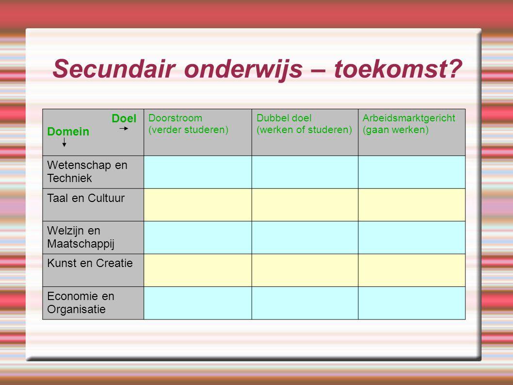 OLVE - keuzepakket in 1A 1 Latijnse1 Moderne Klassieke studiën (♥) 5Nederlands1 Frans1 Wiskunde2 Sociale activiteiten (♥) 1 TOTAAL5 5 (♥) project leefsleutels vnl.