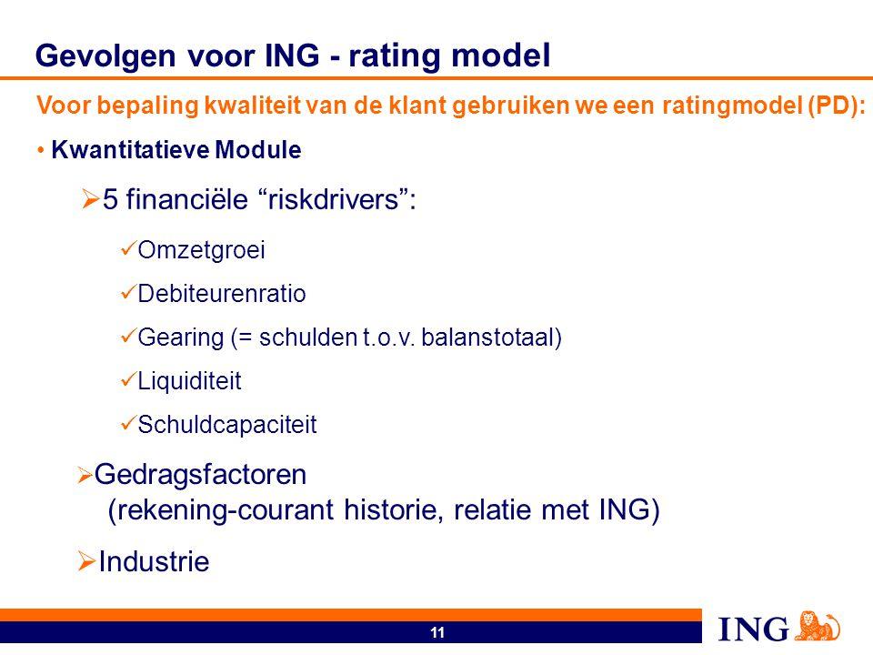 """11 Gevolgen voor ING - r ating model Kwantitatieve Module  5 financiële """"riskdrivers"""": Omzetgroei Debiteurenratio Gearing (= schulden t.o.v. balansto"""