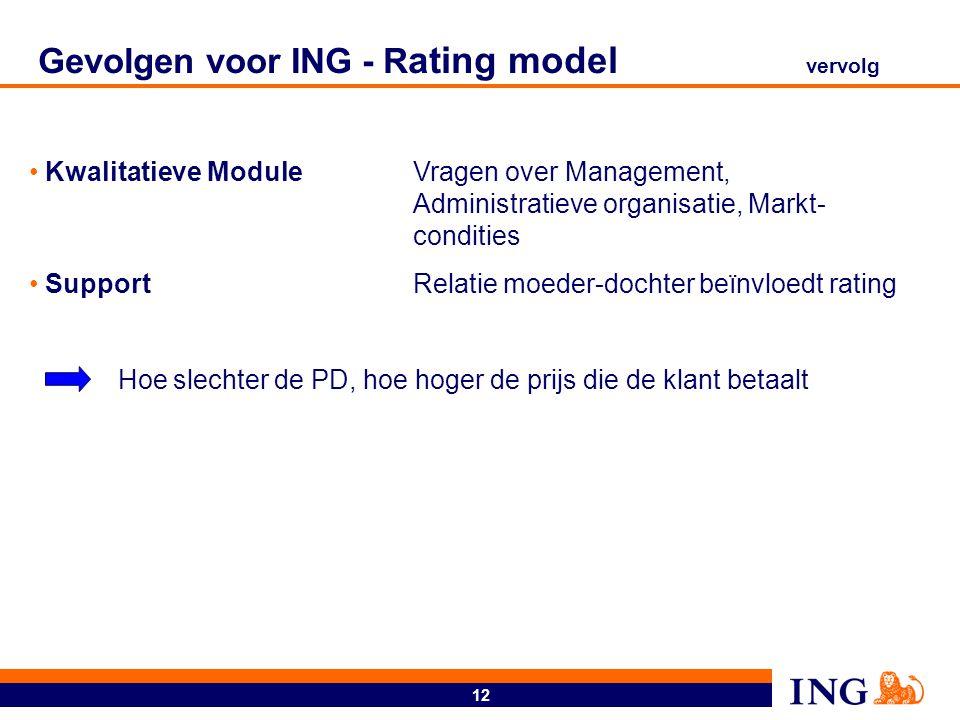 12 Gevolgen voor ING - R ating model vervolg Kwalitatieve ModuleVragen over Management, Administratieve organisatie, Markt- condities SupportRelatie m