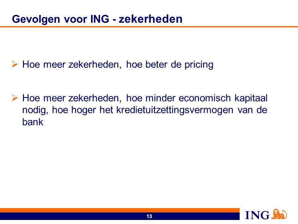 13 Gevolgen voor ING - z ekerheden  Hoe meer zekerheden, hoe beter de pricing  Hoe meer zekerheden, hoe minder economisch kapitaal nodig, hoe hoger