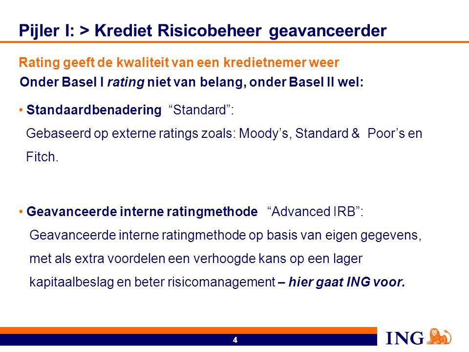 """4 Pijler I: > Krediet Risicobeheer geavanceerder Onder Basel I rating niet van belang, onder Basel II wel: Standaardbenadering """"Standard"""": Gebaseerd o"""