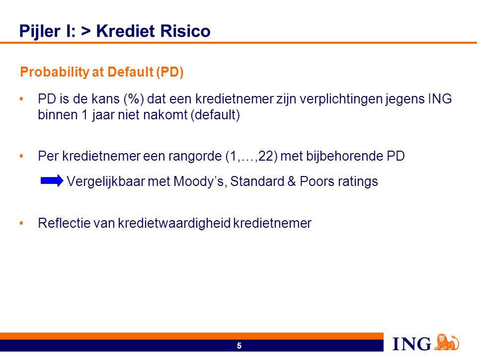5 Pijler I: > Krediet Risico PD is de kans (%) dat een kredietnemer zijn verplichtingen jegens ING binnen 1 jaar niet nakomt (default) Per kredietneme