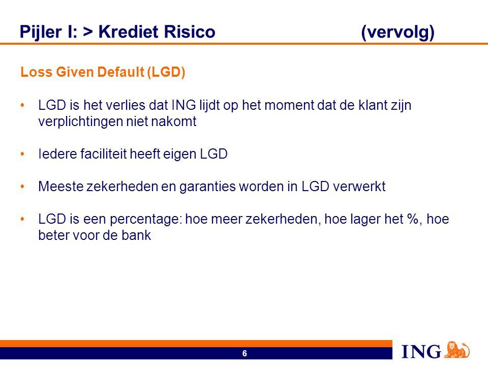 6 Pijler I: > Krediet Risico(vervolg) LGD is het verlies dat ING lijdt op het moment dat de klant zijn verplichtingen niet nakomt Iedere faciliteit he