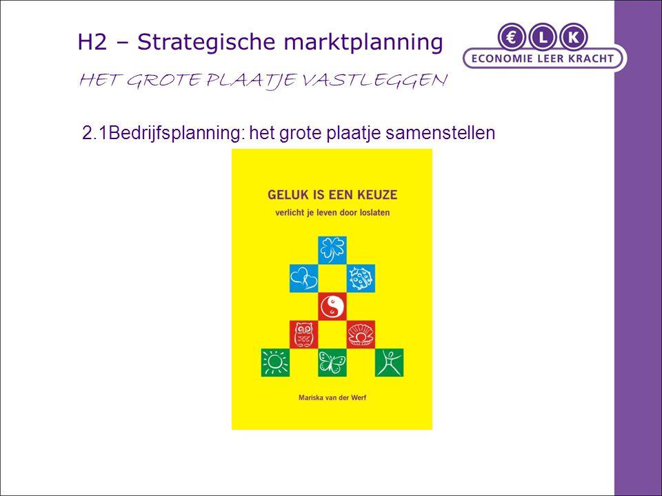 Strategische planning: Lange termijn