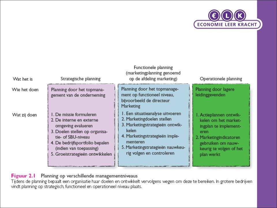 Unilever: vitaliteit toevoegen aan het leven 2.3 Strategische planning: het plaatje inkaderen Stap 1: missie formuleren: Overall doel