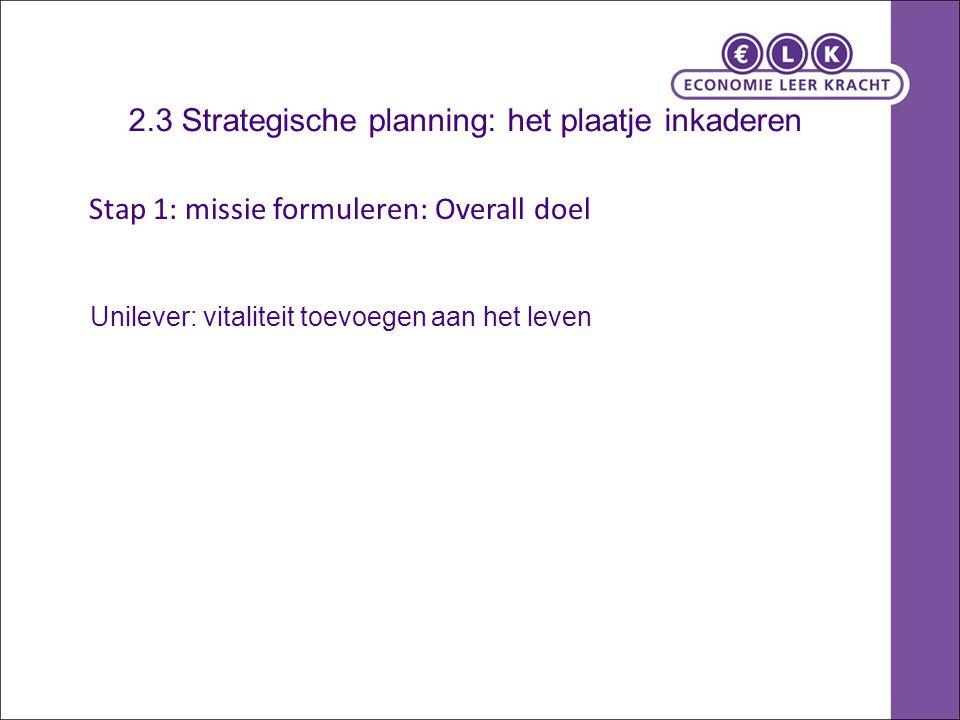 Stap 2: interne en externe omgeving evalueren