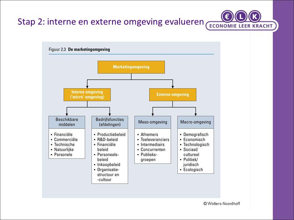 Stap 3: organisatiedoelen of SBU-doelen stellen Ons doel is de activiteiten en reputatie van Unilever te versterken om het vertrouwen in ons bedrijf en onze merken te vergroten.