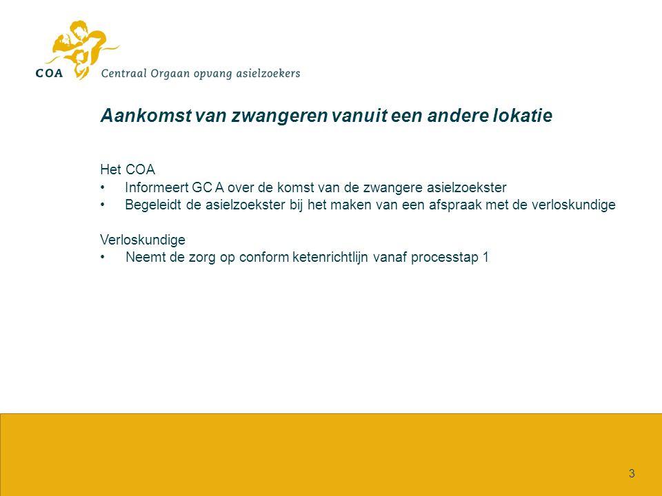 Aankomst van zwangeren vanuit een andere lokatie Het COA Informeert GC A over de komst van de zwangere asielzoekster Begeleidt de asielzoekster bij he