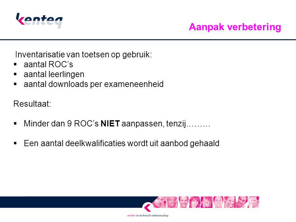 Inventarisatie van toetsen op gebruik:  aantal ROC's  aantal leerlingen  aantal downloads per exameneenheid Resultaat:  Minder dan 9 ROC's NIET aa