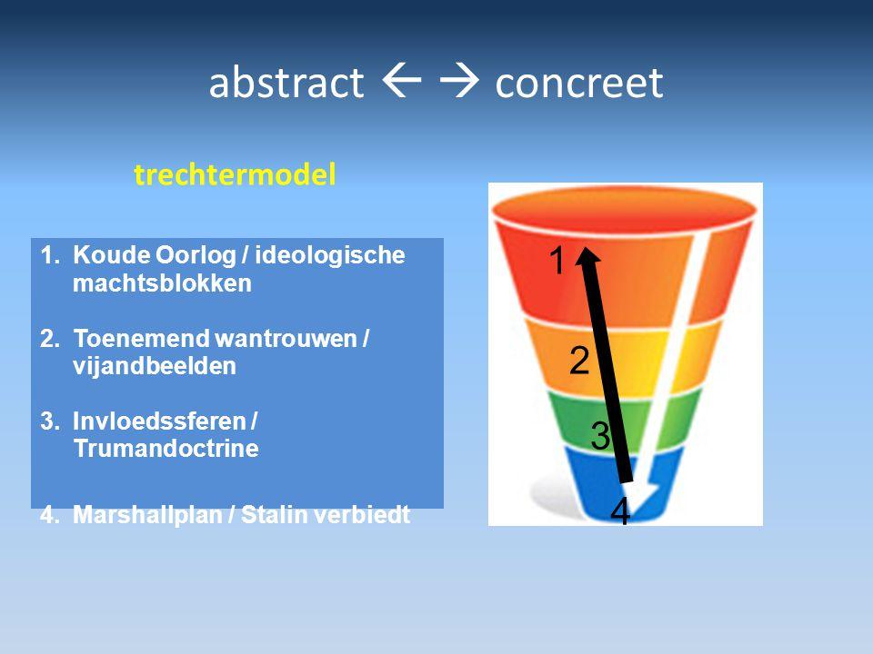 abstract   concreet trechtermodel 1.Koude Oorlog / ideologische machtsblokken 2.Toenemend wantrouwen / vijandbeelden 3.Invloedssferen / Trumandoctri