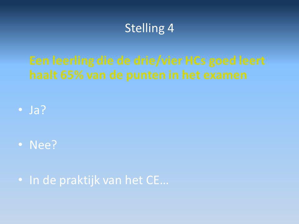 Stelling 4 Een leerling die de drie/vier HCs goed leert haalt 65% van de punten in het examen Ja? Nee? In de praktijk van het CE…