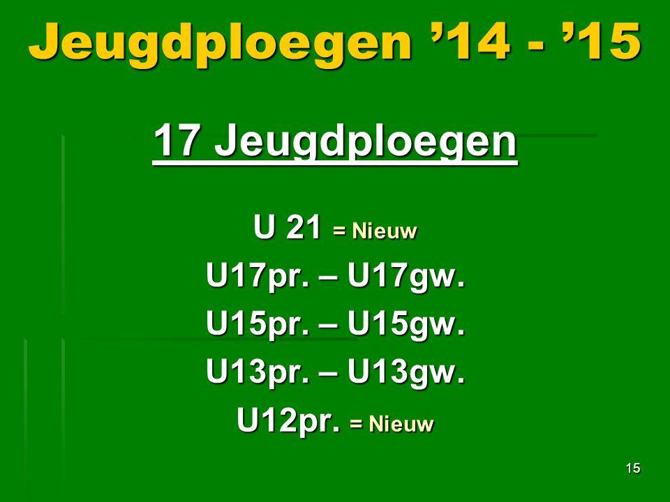 15 Jeugdploegen '14 - '15 17 Jeugdploegen U 21 = Nieuw U17pr.