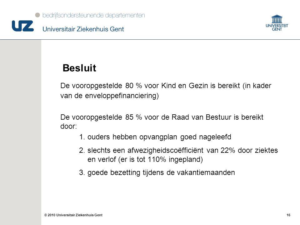 16© 2010 Universitair Ziekenhuis Gent Besluit De vooropgestelde 80 % voor Kind en Gezin is bereikt (in kader van de enveloppefinanciering) De vooropge