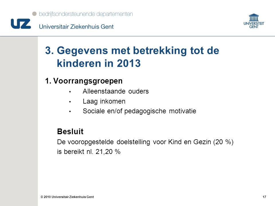 17© 2010 Universitair Ziekenhuis Gent 3. Gegevens met betrekking tot de kinderen in 2013 1. Voorrangsgroepen Alleenstaande ouders Laag inkomen Sociale