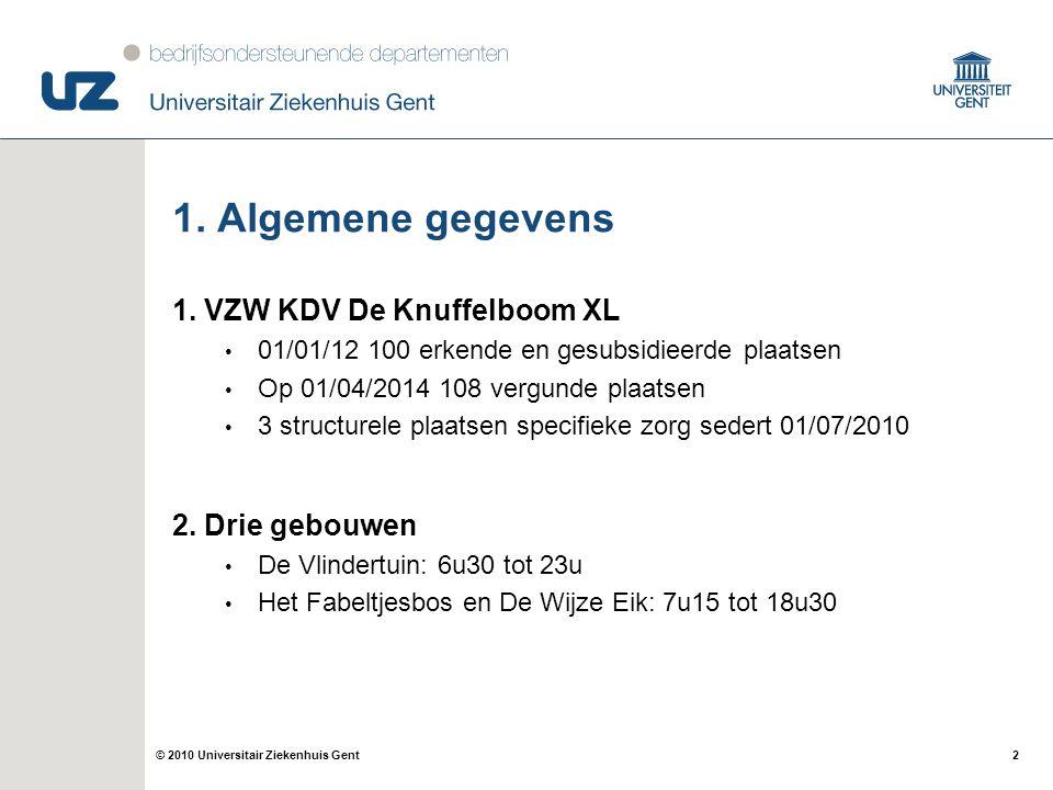 2© 2010 Universitair Ziekenhuis Gent 1. Algemene gegevens 1. VZW KDV De Knuffelboom XL 01/01/12 100 erkende en gesubsidieerde plaatsen Op 01/04/2014 1