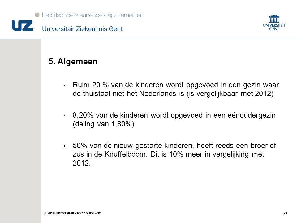21© 2010 Universitair Ziekenhuis Gent 5. Algemeen Ruim 20 % van de kinderen wordt opgevoed in een gezin waar de thuistaal niet het Nederlands is (is v