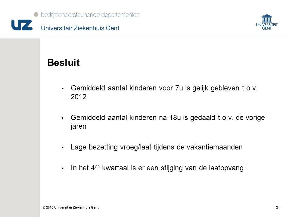 24© 2010 Universitair Ziekenhuis Gent Besluit Gemiddeld aantal kinderen voor 7u is gelijk gebleven t.o.v. 2012 Gemiddeld aantal kinderen na 18u is ged