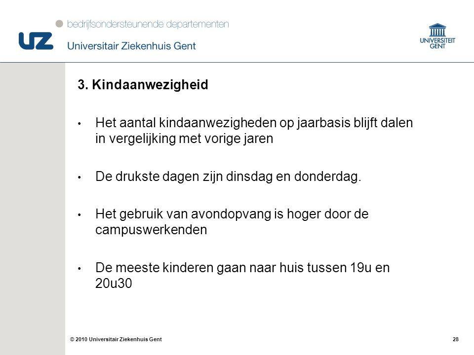 28© 2010 Universitair Ziekenhuis Gent 3. Kindaanwezigheid Het aantal kindaanwezigheden op jaarbasis blijft dalen in vergelijking met vorige jaren De d