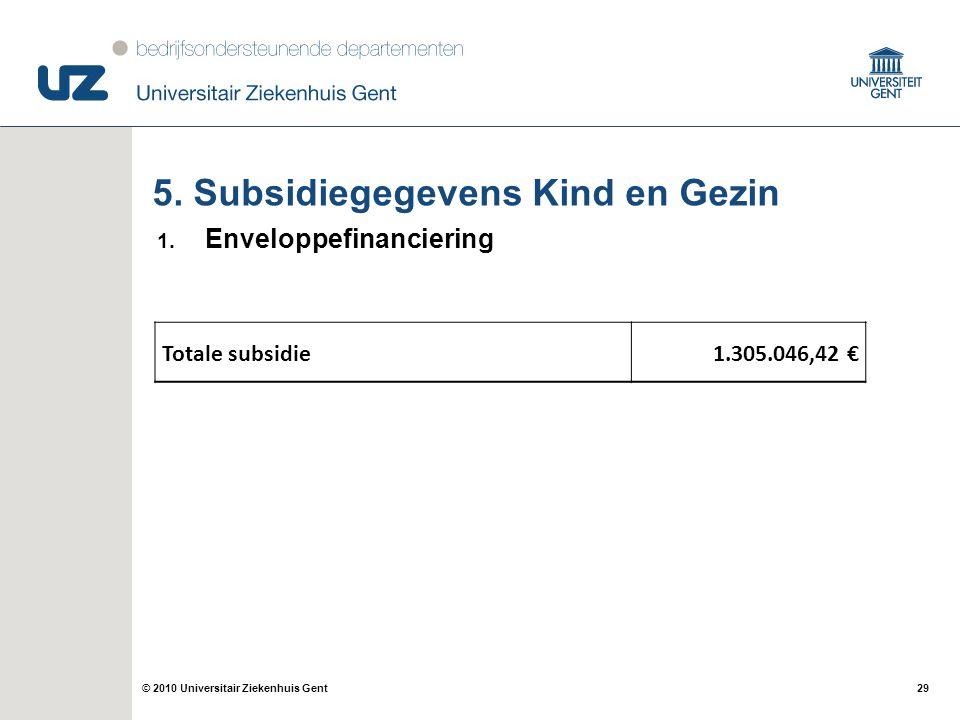 29© 2010 Universitair Ziekenhuis Gent 5. Subsidiegegevens Kind en Gezin 1. Enveloppefinanciering Totale subsidie 1.305.046,42 €