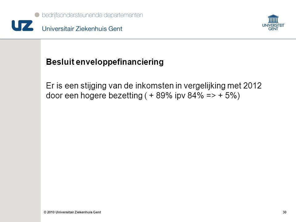 30© 2010 Universitair Ziekenhuis Gent Besluit enveloppefinanciering Er is een stijging van de inkomsten in vergelijking met 2012 door een hogere bezet