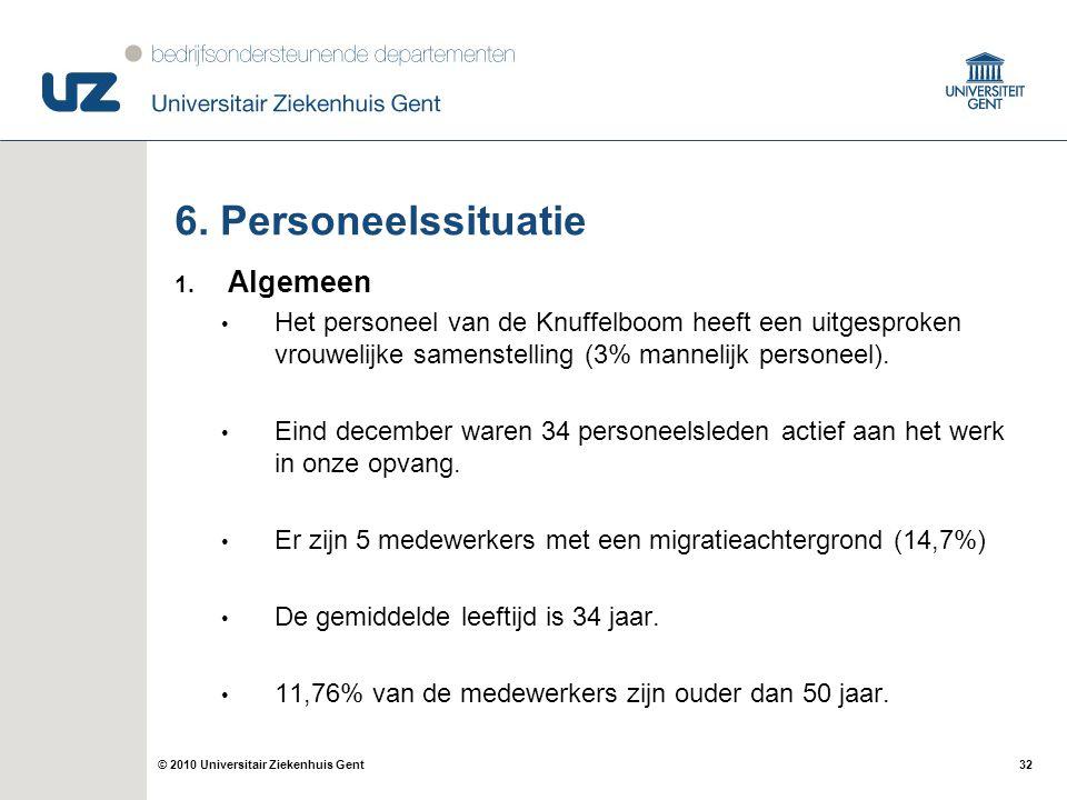32© 2010 Universitair Ziekenhuis Gent 6. Personeelssituatie 1. Algemeen Het personeel van de Knuffelboom heeft een uitgesproken vrouwelijke samenstell