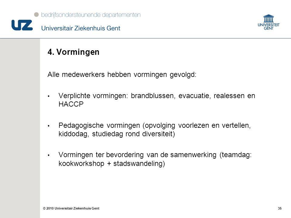 35© 2010 Universitair Ziekenhuis Gent 4. Vormingen Alle medewerkers hebben vormingen gevolgd: Verplichte vormingen: brandblussen, evacuatie, realessen