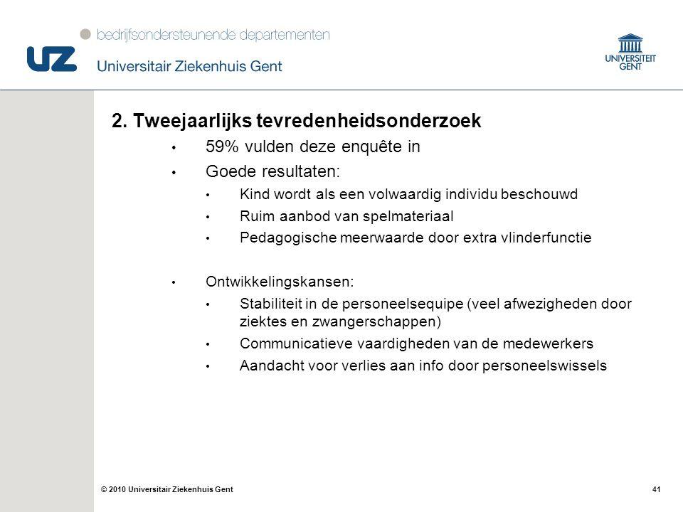 41© 2010 Universitair Ziekenhuis Gent 2. Tweejaarlijks tevredenheidsonderzoek 59% vulden deze enquête in Goede resultaten: Kind wordt als een volwaard