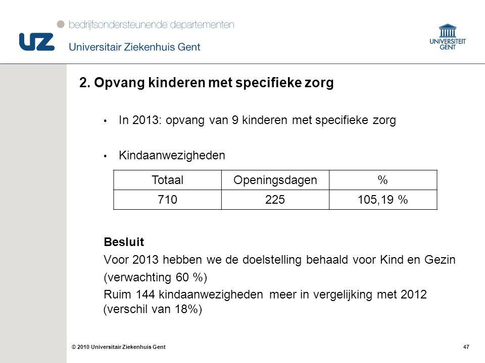 47© 2010 Universitair Ziekenhuis Gent 2. Opvang kinderen met specifieke zorg In 2013: opvang van 9 kinderen met specifieke zorg Kindaanwezigheden Besl
