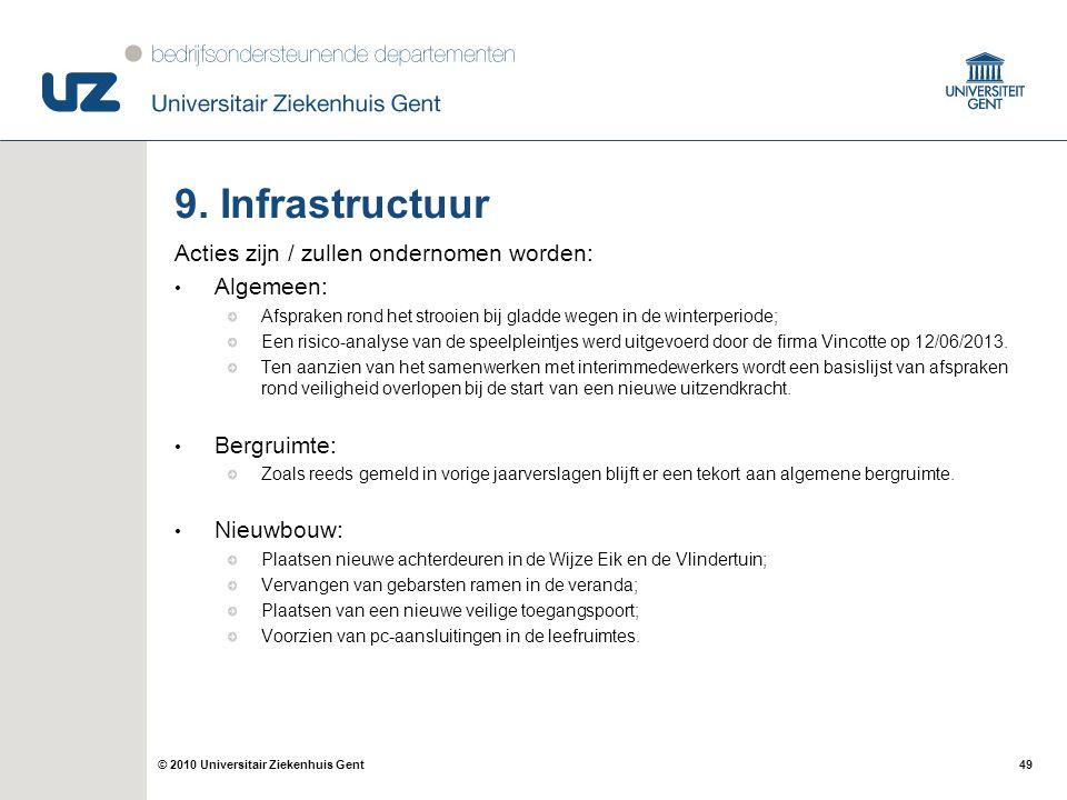 49© 2010 Universitair Ziekenhuis Gent 9. Infrastructuur Acties zijn / zullen ondernomen worden: Algemeen: Afspraken rond het strooien bij gladde wegen