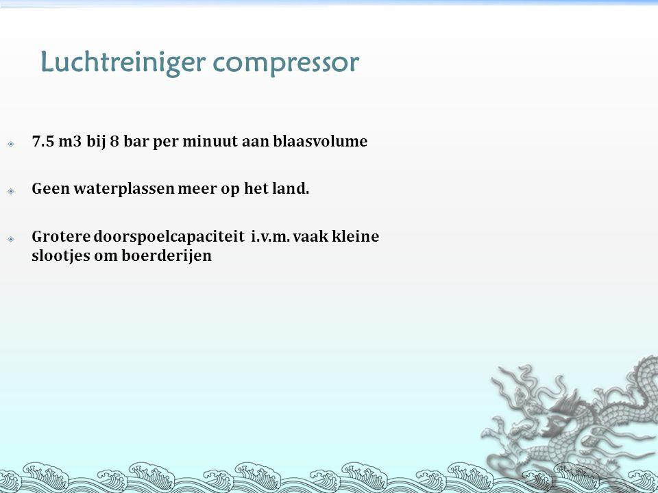 Luchtreiniger compressor  7.5 m3 bij 8 bar per minuut aan blaasvolume  Geen waterplassen meer op het land.  Grotere doorspoelcapaciteit i.v.m. vaak
