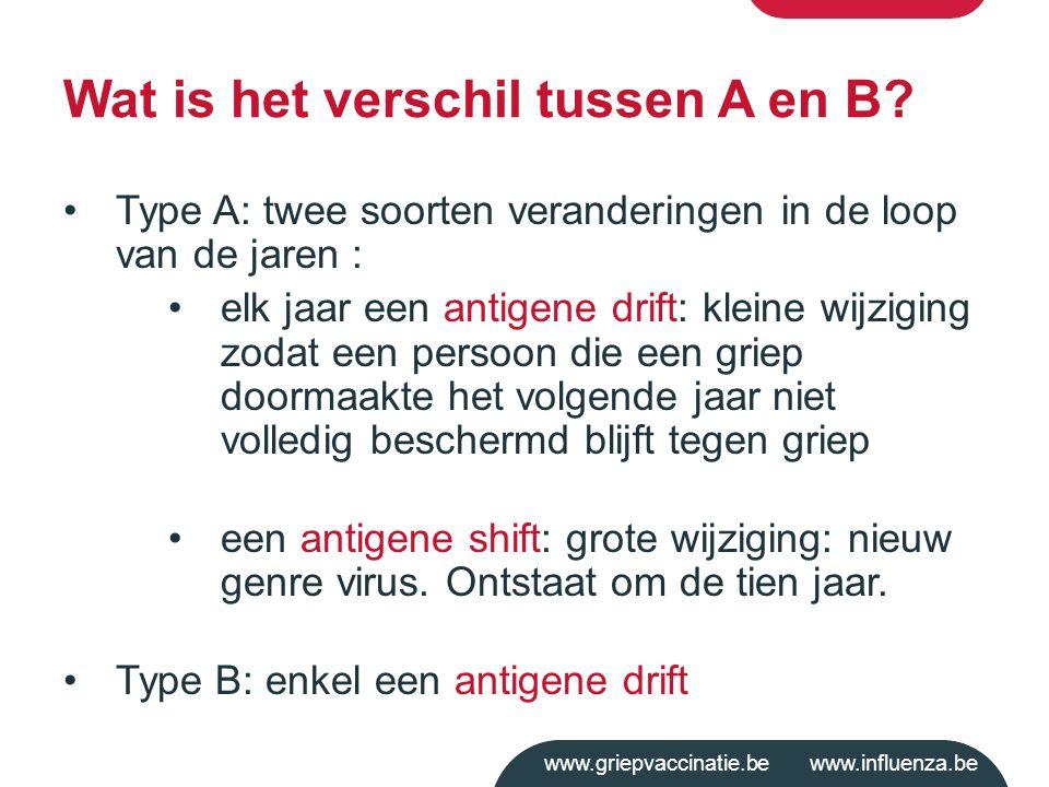 www.griepvaccinatie.be www.influenza.be Wat is het verschil tussen A en B? Type A: twee soorten veranderingen in de loop van de jaren : elk jaar een a
