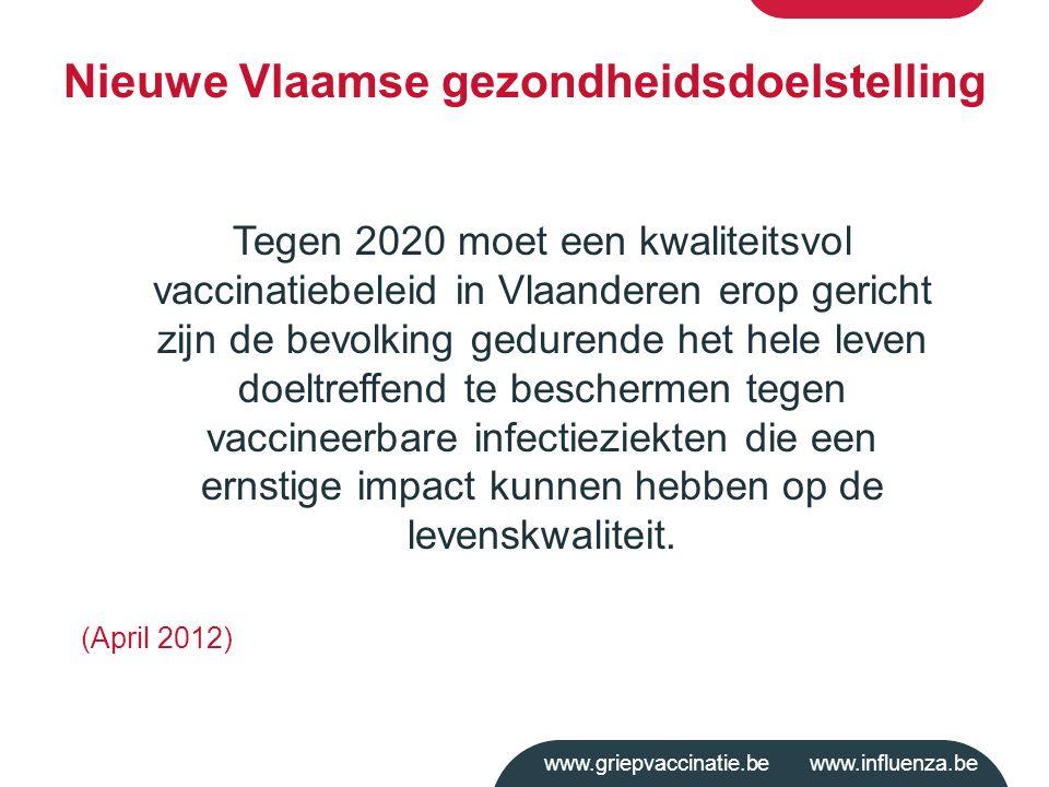 www.griepvaccinatie.be www.influenza.be Tegen 2020 moet een kwaliteitsvol vaccinatiebeleid in Vlaanderen erop gericht zijn de bevolking gedurende het