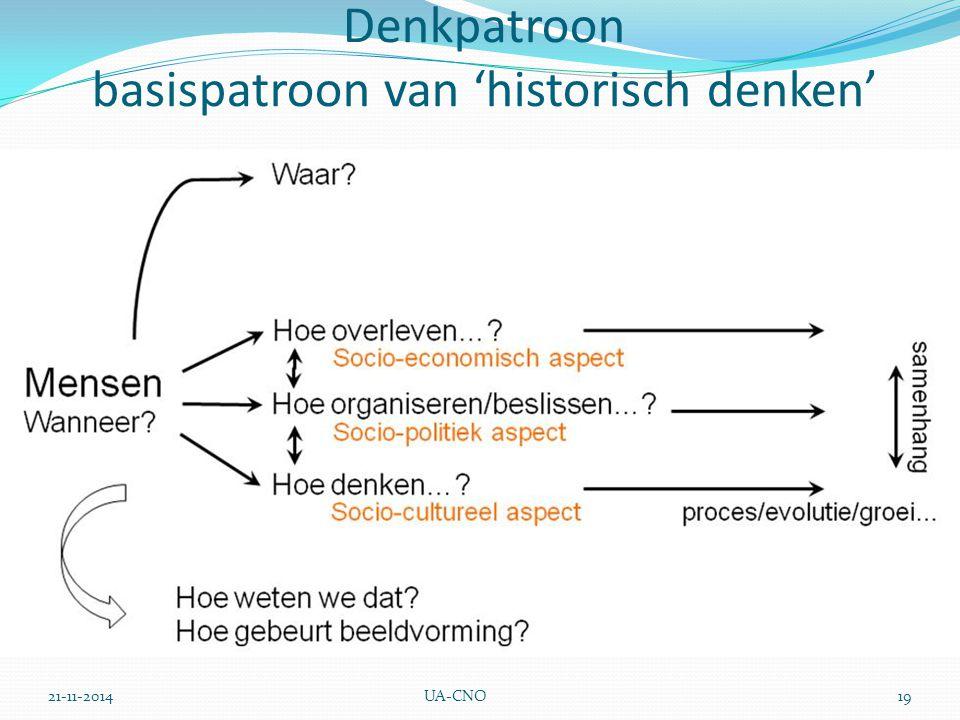 21-11-2014UA-CNO19 Denkpatroon basispatroon van 'historisch denken'