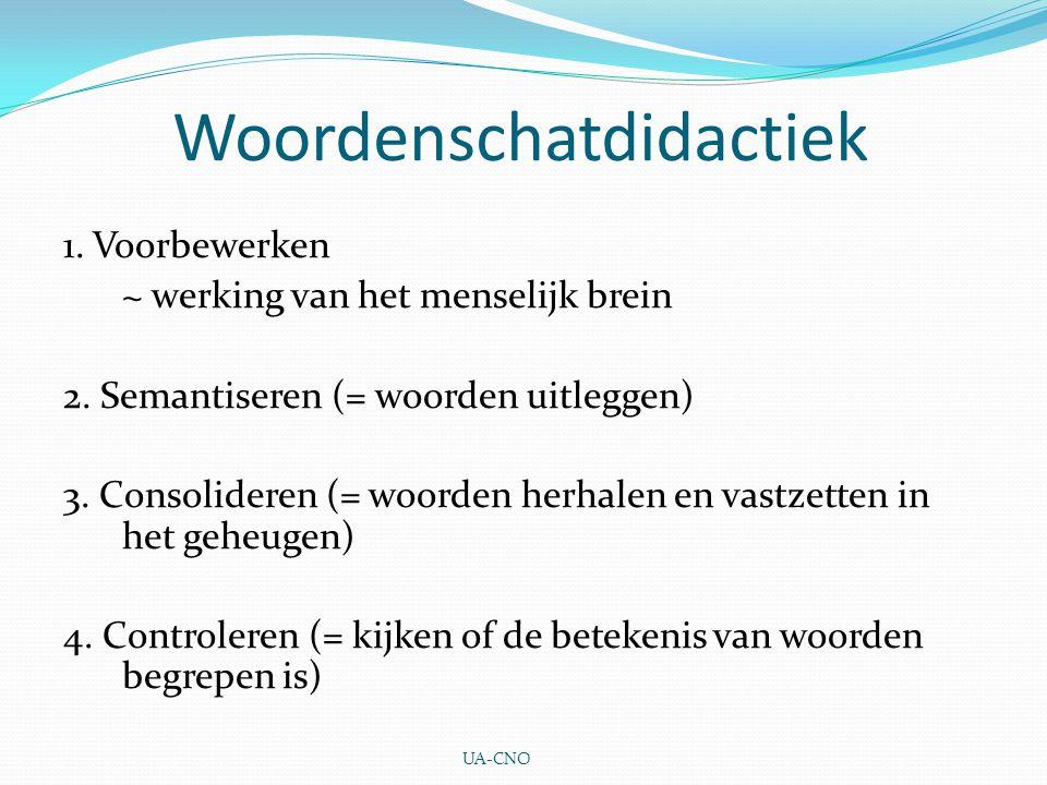 Woordenschatdidactiek 1. Voorbewerken ~ werking van het menselijk brein 2. Semantiseren (= woorden uitleggen) 3. Consolideren (= woorden herhalen en v
